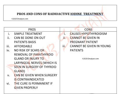 pros and cons of radioactive iodine as treatment of hyperthyroid